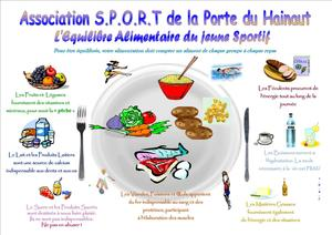 SET EQUILIBRE ALIMENTAIRE recto